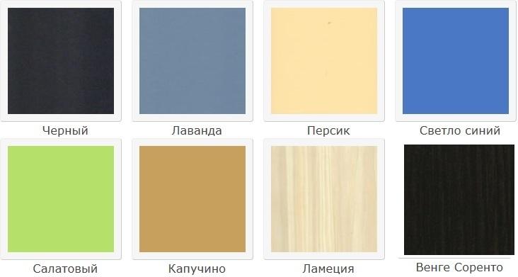 Декоры - ДСП (Шексна)