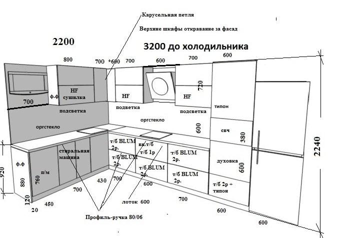 Кухни на заказ от производителя | BROSKO