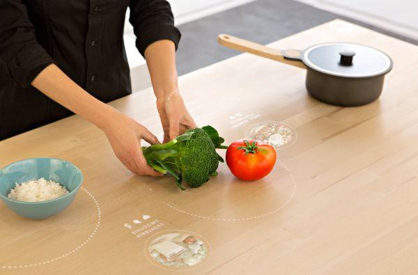 Кухни ближайшего будущего